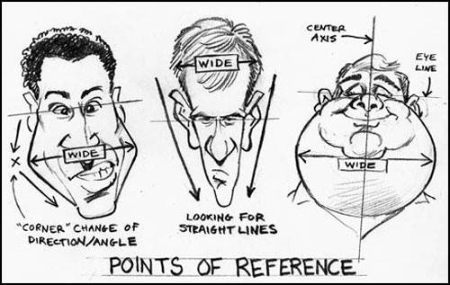 how-to-draw-caricatures-head-shapes The Best Drawing Tutorials to Learn How To Draw